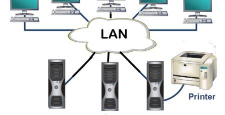 Yerel Ağ Bağlantısı Local Area Network Nedir