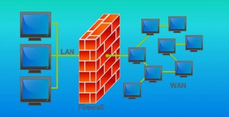 Firewall (Güvenlik Duvarı) Nedir - Nasıl Çalışır
